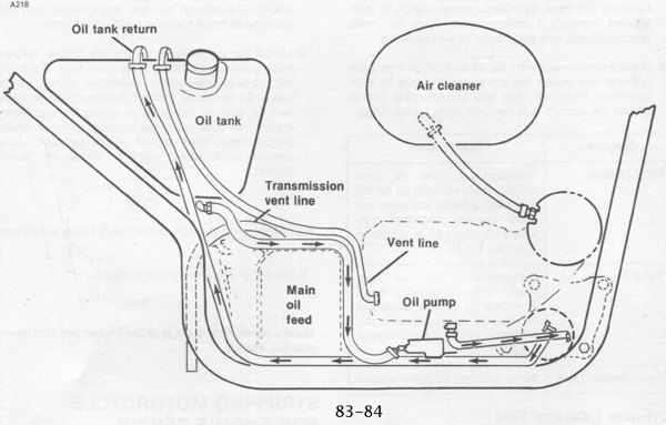 1972 sportster wiring diagram frequently asked questions  frequently asked questions